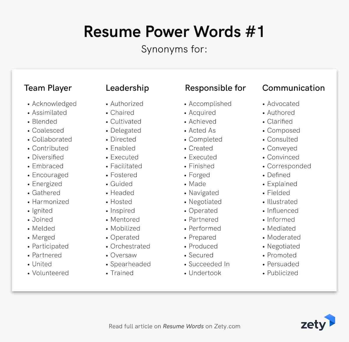 resume words action verbs good adjectives statements for bagger manager responsibilities Resume Power Statements For Resume