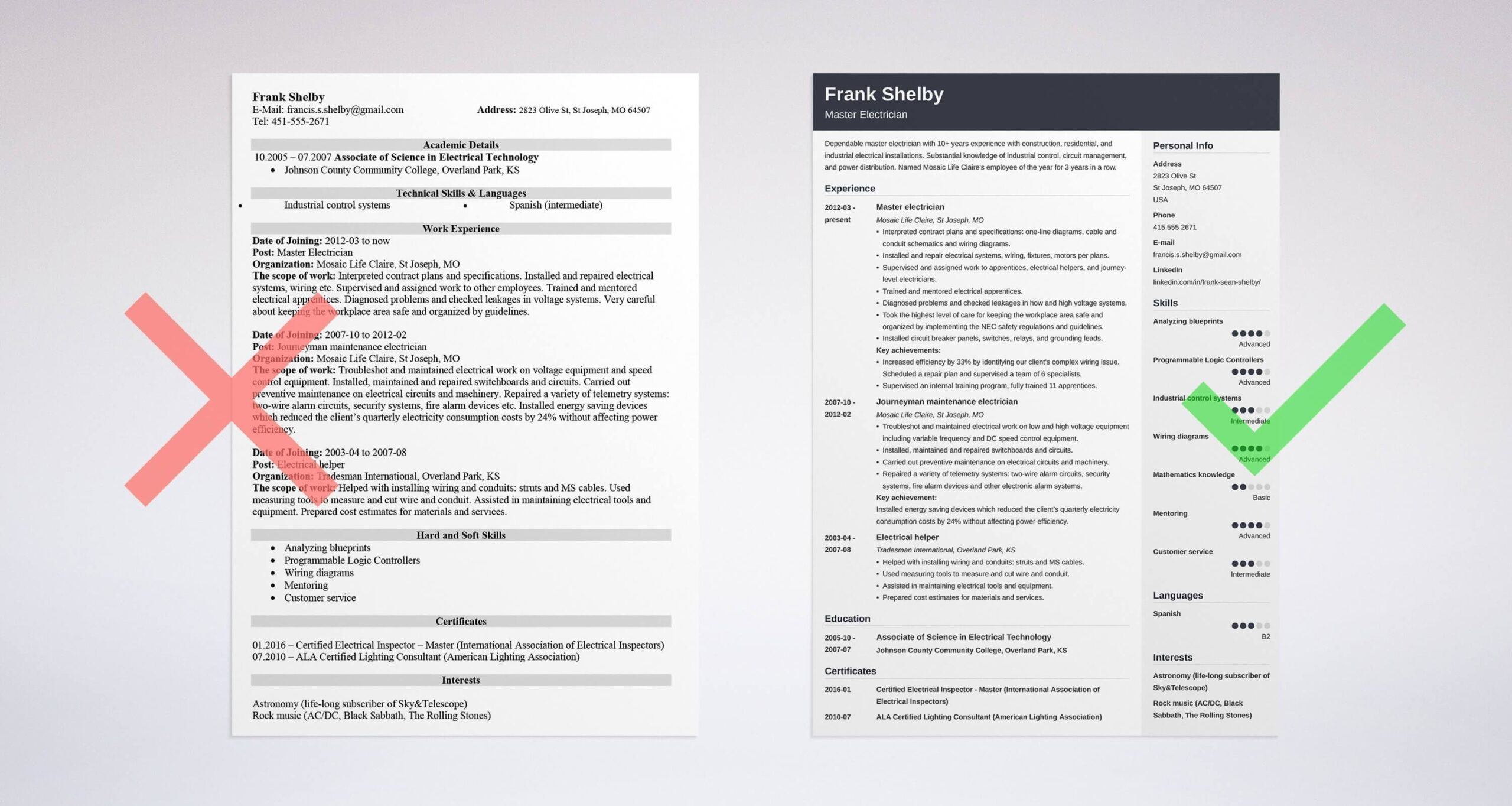 resume words action verbs good adjectives statements for electrician sample make your own Resume Power Statements For Resume