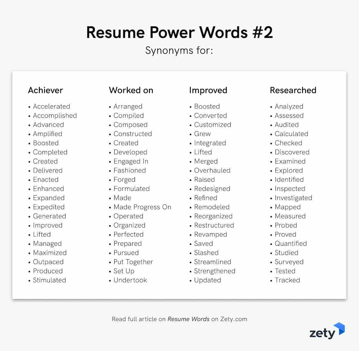 resume words action verbs good adjectives statements microsoft word executive template Resume Resume Action Statements