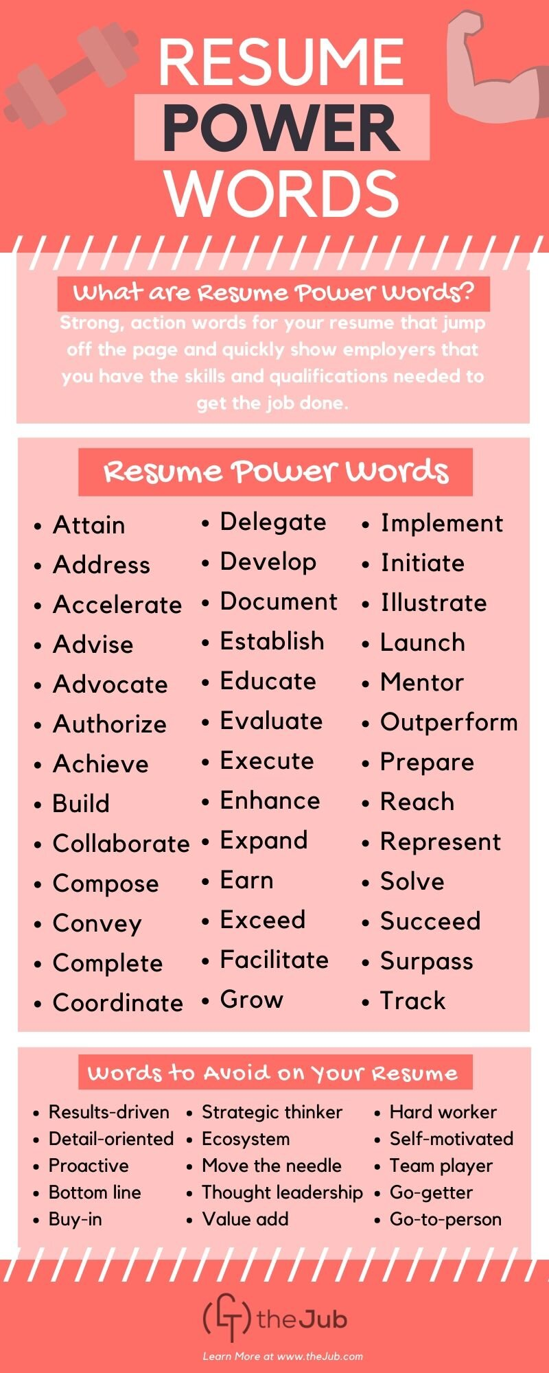 resume words for infographic good action five star closing statement analytics profile Resume Good Action Words For Resume
