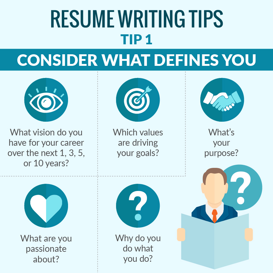 resume writing tips for students best sites simple cover letter template avionics Resume Resume Writing Tips For Students