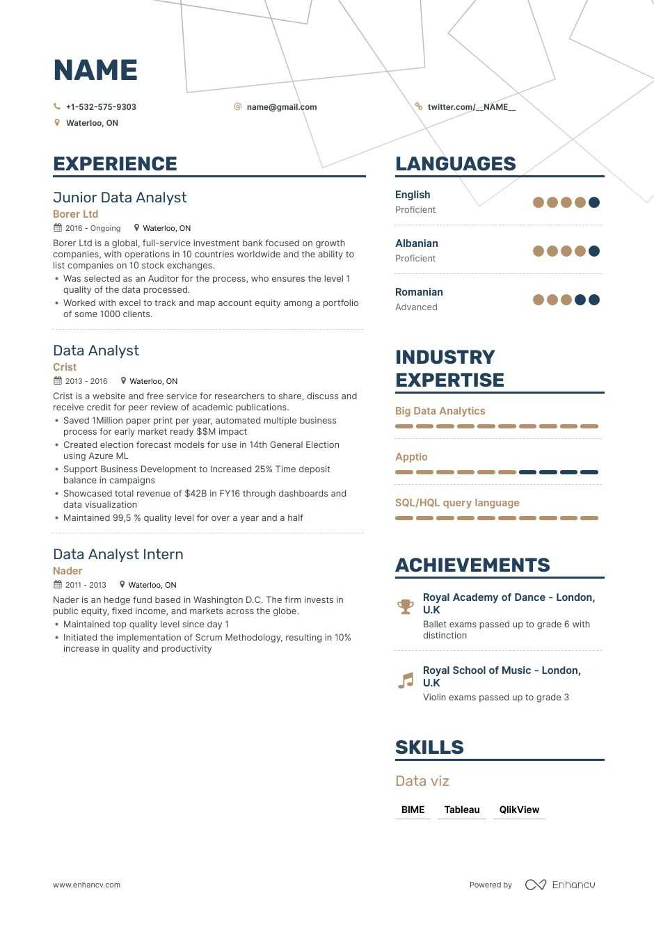security analyst resume examples skills templates more for junior cyber cna procurement Resume Junior Cyber Security Analyst Resume