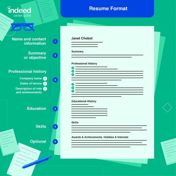should resume indeed does format matter resized great project manager examples objective Resume Does Resume Format Matter