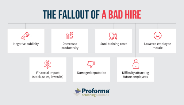 situations you should have had better background check resume fallout of hire veterinary Resume Resume Background Check