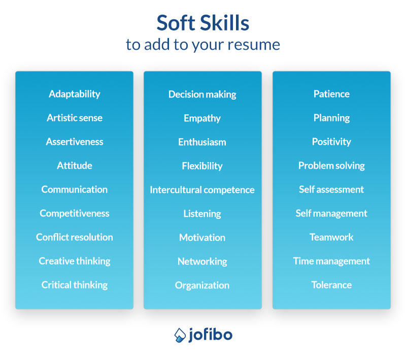 skills for resume best of examples to jofibo hard and soft your infographic Resume Resume Hard And Soft Skills