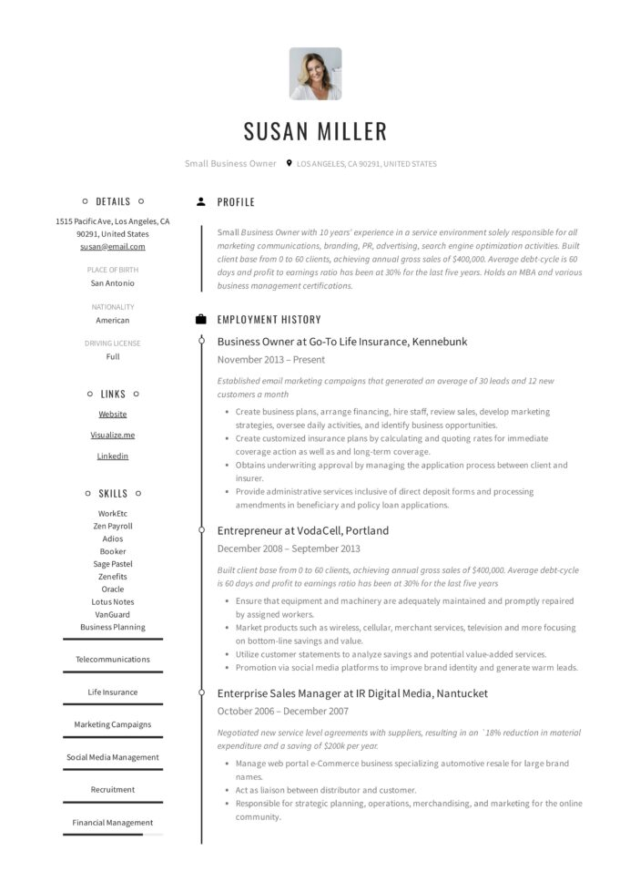 small business owner resume guide examples pdf samples example writing for hotel industry Resume Business Owner Resume Samples