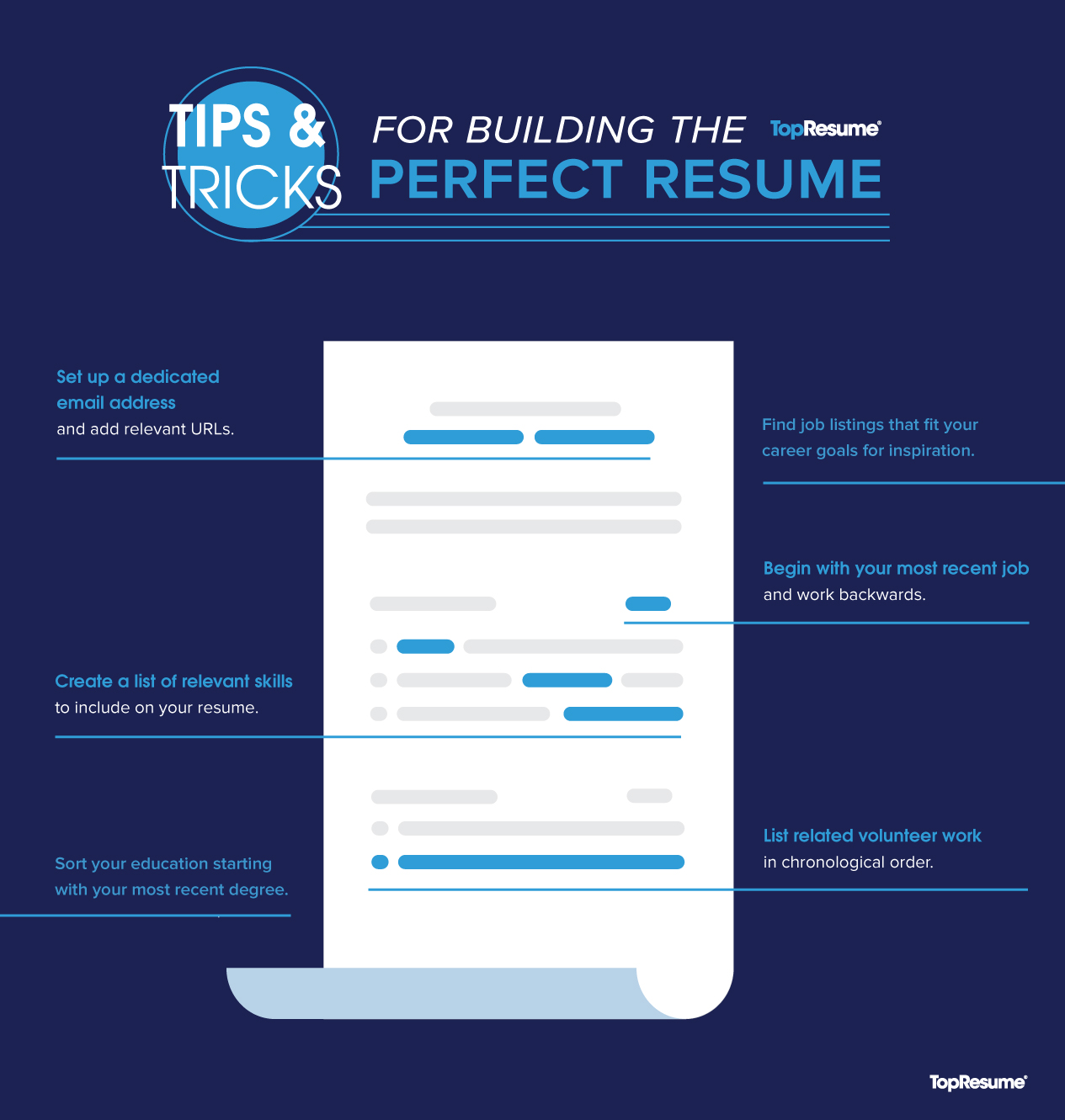 steps to writing the perfect resume topresume creating 11stepsinfographic bullet points Resume Creating The Perfect Resume