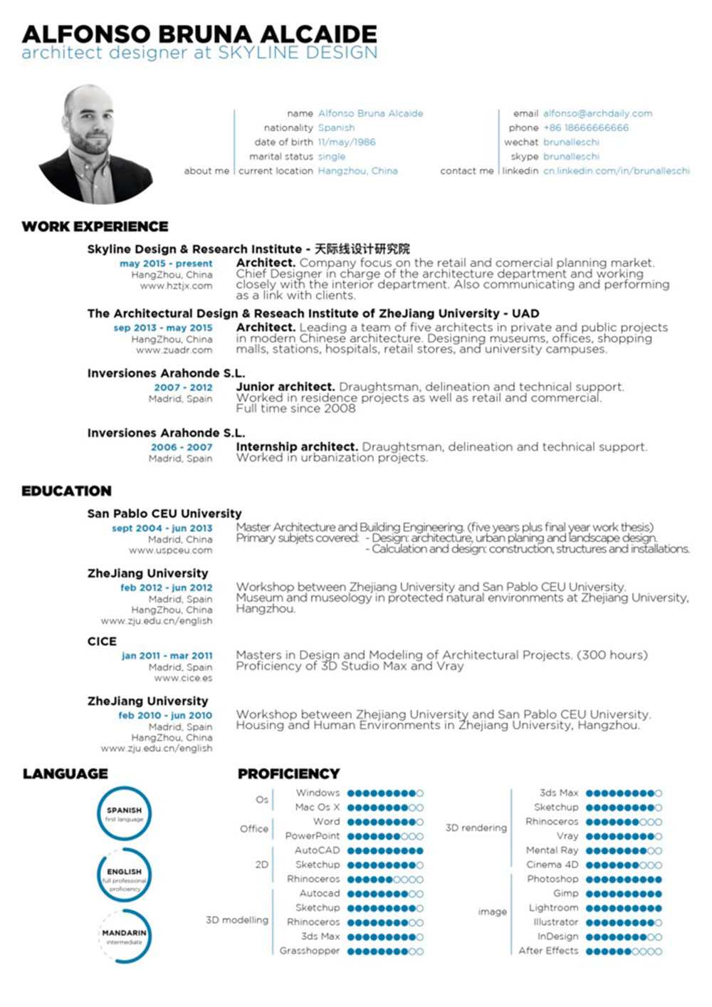 the architecture resume that gets you hired templates included enterprise professional Resume Enterprise Architecture Resume