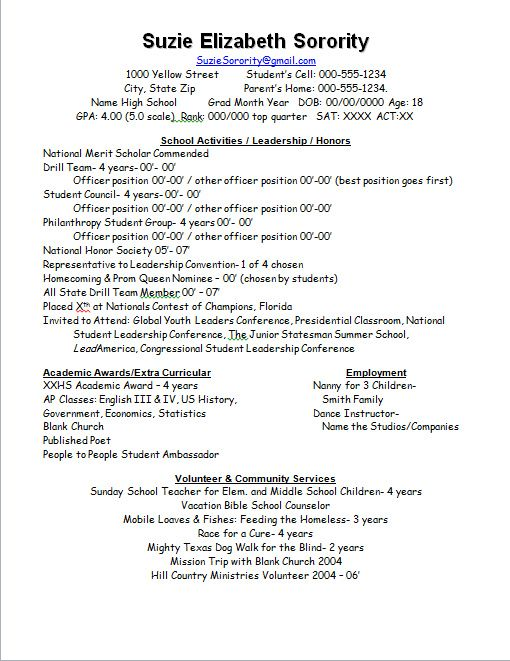 the duchess of plumewood sorority resume social template kitchen manager perfect example Resume Sorority Social Resume Template