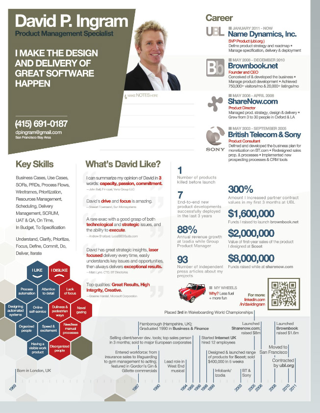 the ultimate guide to infographic resumes best resume builder broadway template Resume Best Infographic Resume Builder