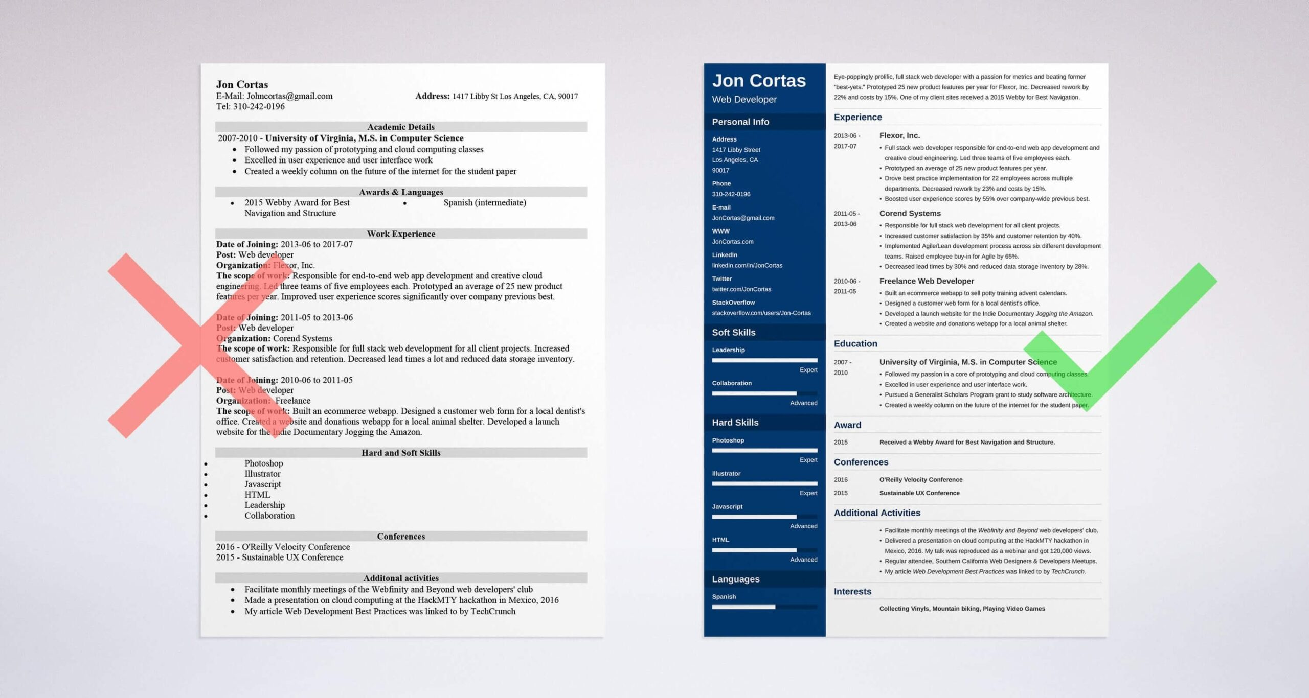 this is one of our pride and joys here at uptowork the super modern resume template word Resume Free Cascade Resume Template