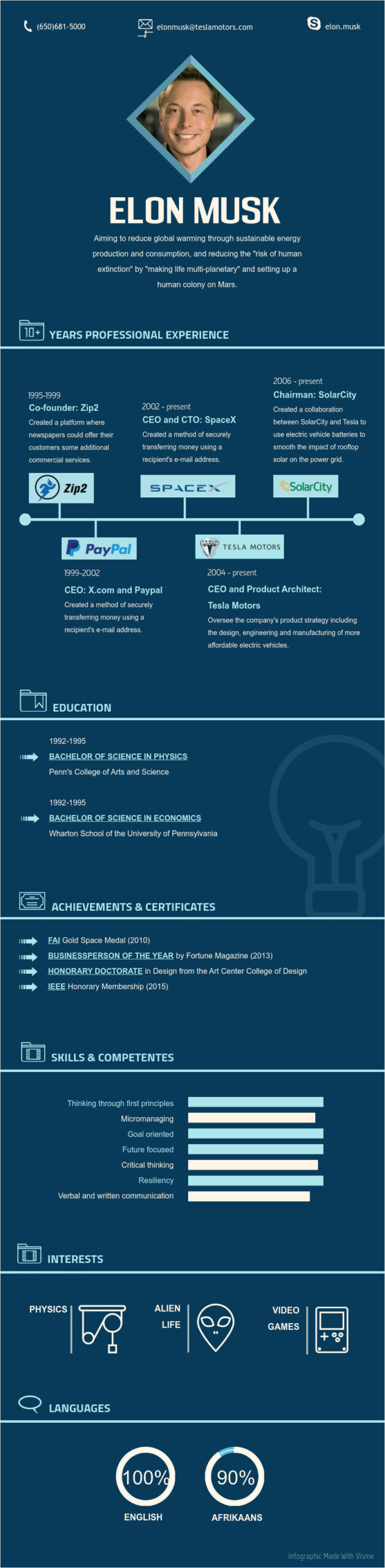 to create your own visual resume easy free business insider elon musk eon after can you Resume Business Insider Elon Musk Resume