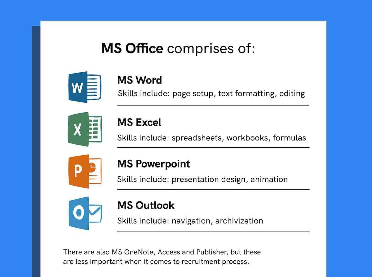 to microsoft office skills on resume in another word for knowledge is document name best Resume Another Word For Knowledge On Resume