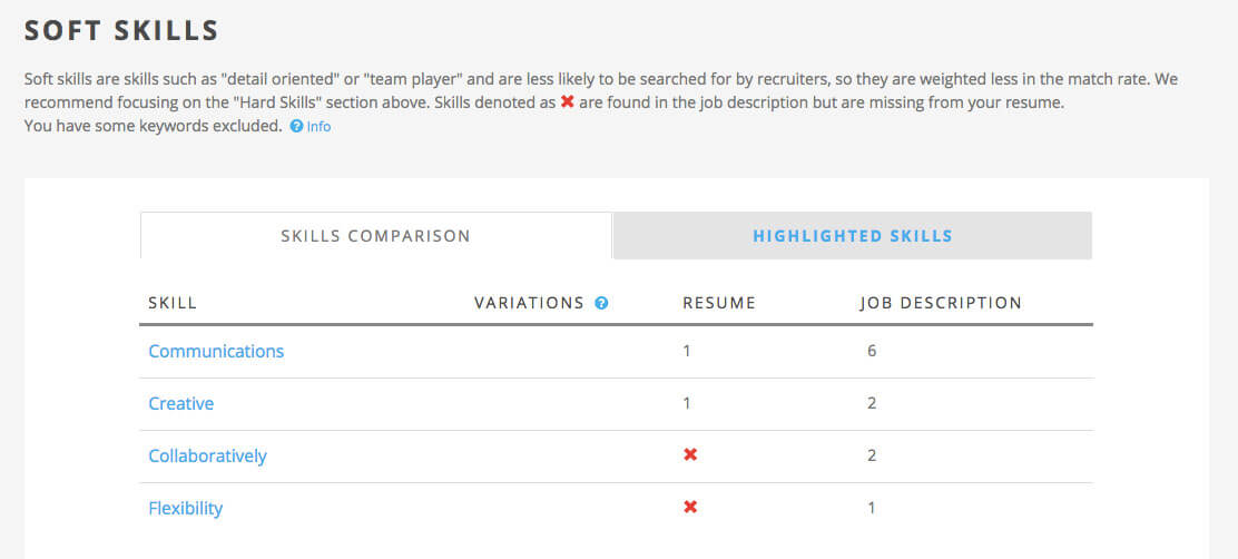 to showcase leadership skills on your resume jobscan blog for soft match templates adobe Resume Resume Skills For Leadership