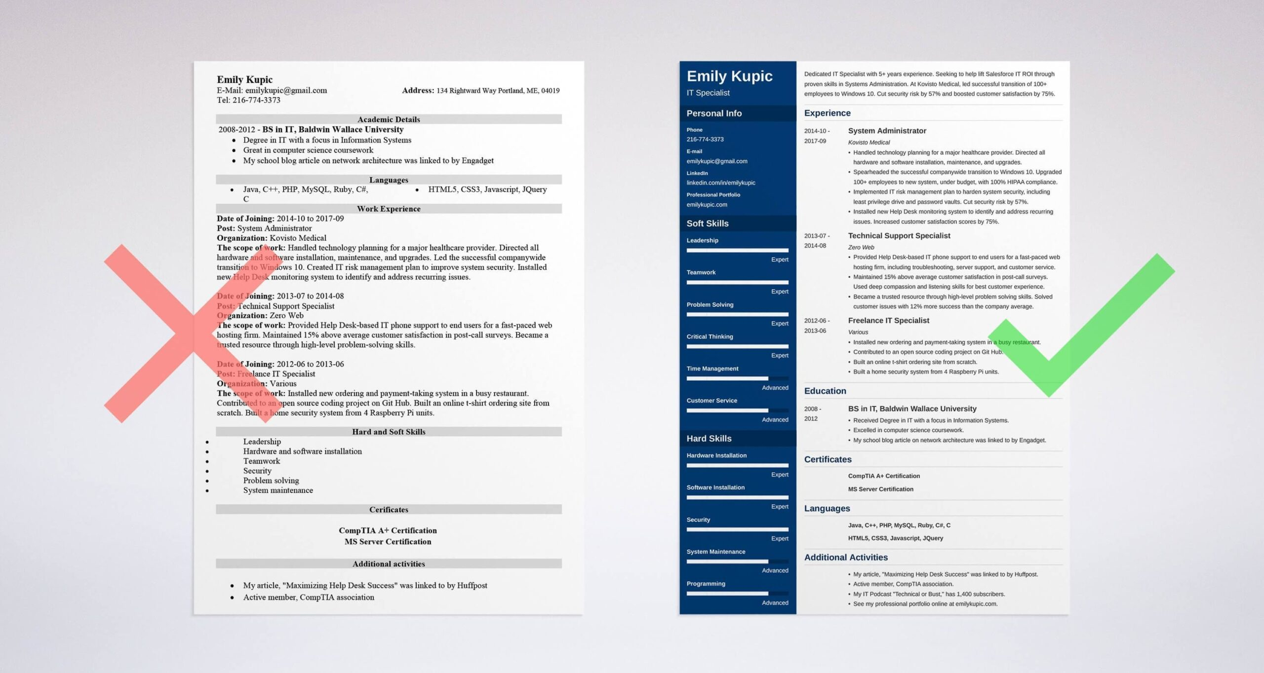 to start resume guide with starters tips sentence technical samples coo bpm consultant Resume Resume Sentence Starters