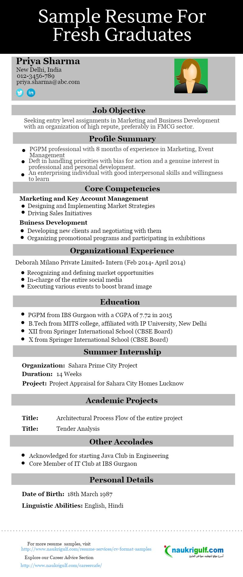 to write resume for fresher naukrigulf format sample fresh graduates hvac technician Resume Gulf Resume Format Sample