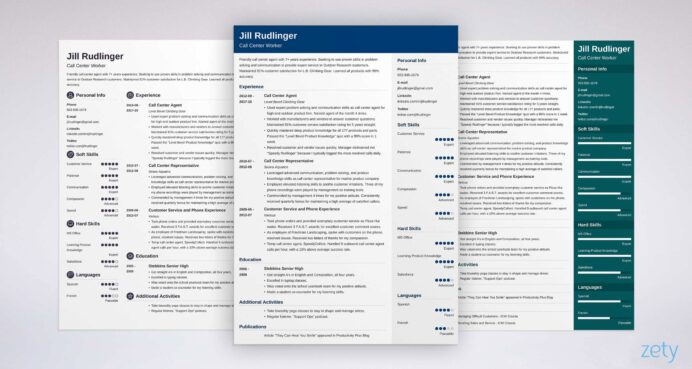 to write resume for job professional guide making the perfect sample templates kubernetes Resume Making The Perfect Resume