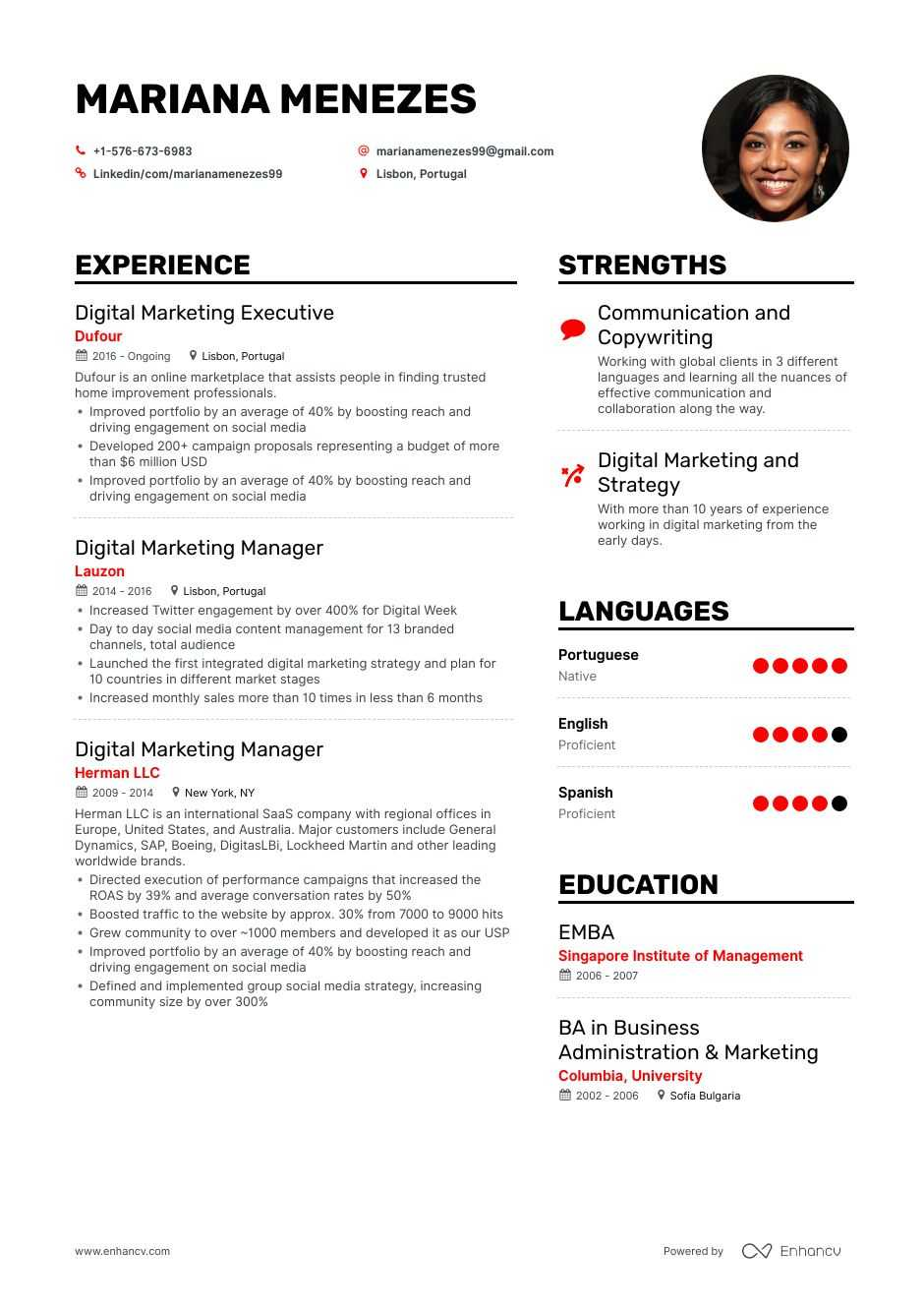 top digital marketing executive resume examples expert tips enhancv of marketer driver Resume Resume Of A Digital Marketer