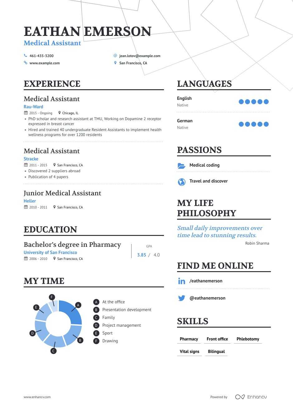 top medical assistant resume examples samples for enhancv keywords healthcare annotated Resume Keywords For Healthcare Resume