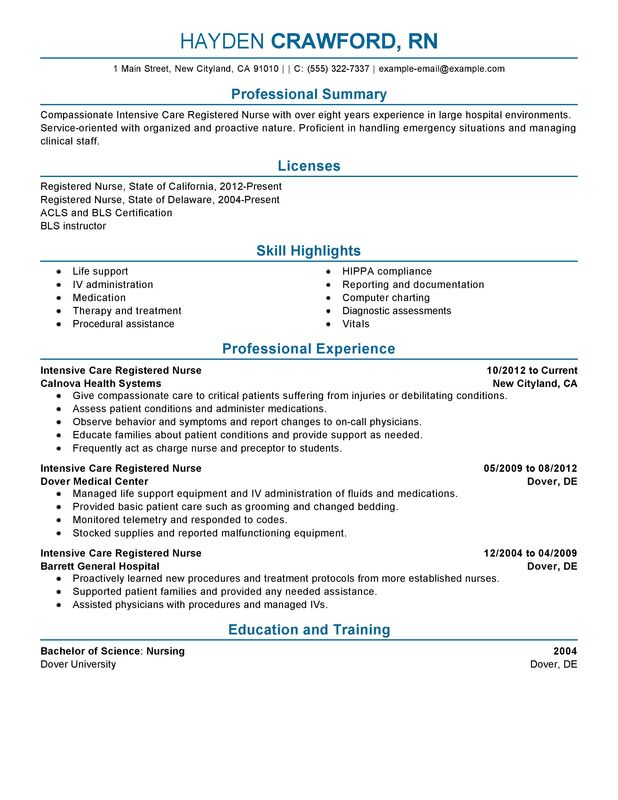 unforgettable intensive care nurse resume examples to stand out myperfectresume rn Resume Rn Resume Template Free