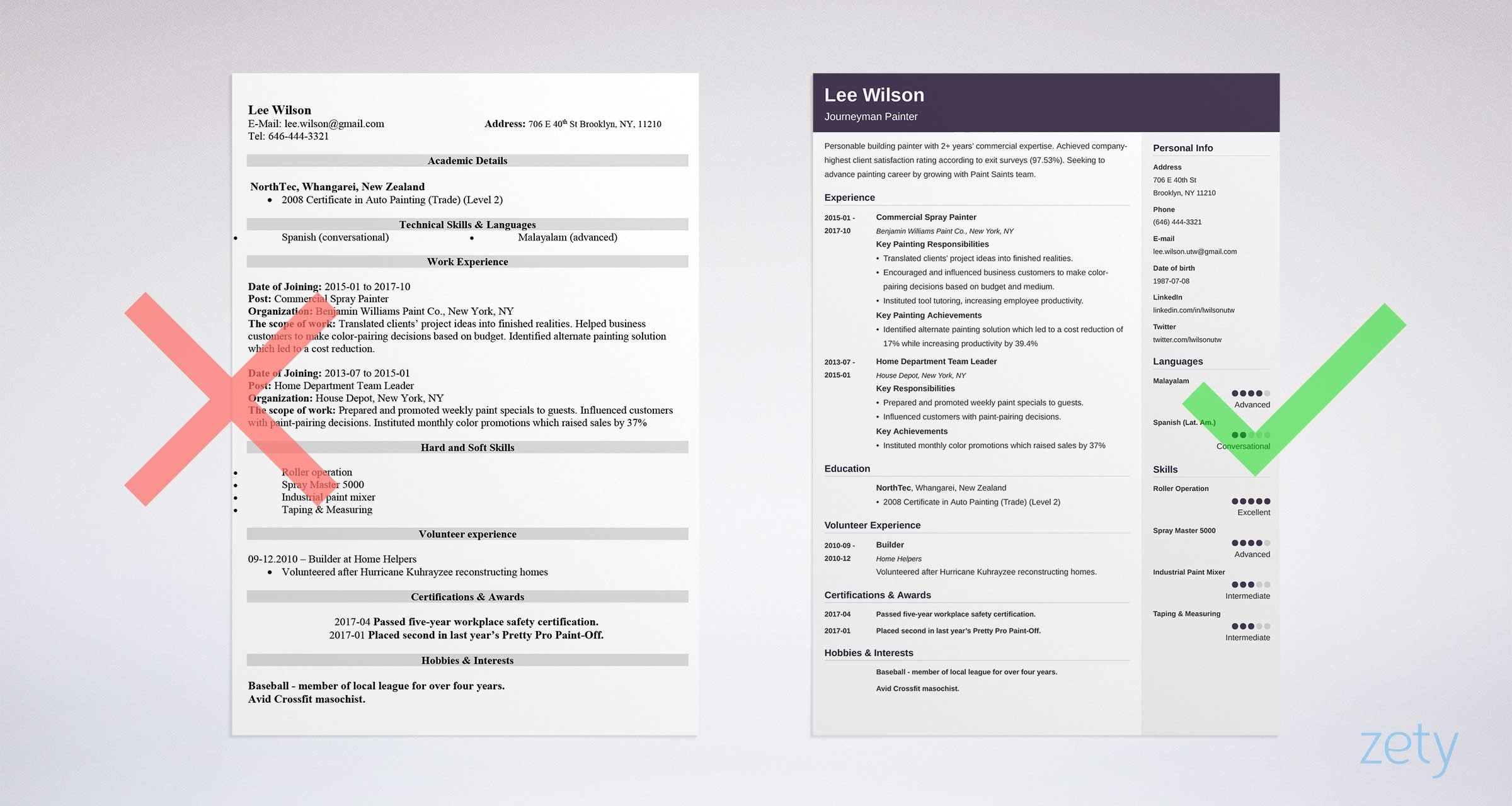 unique resume templates to use now exceptional samples customer support summary examples Resume Exceptional Resume Samples