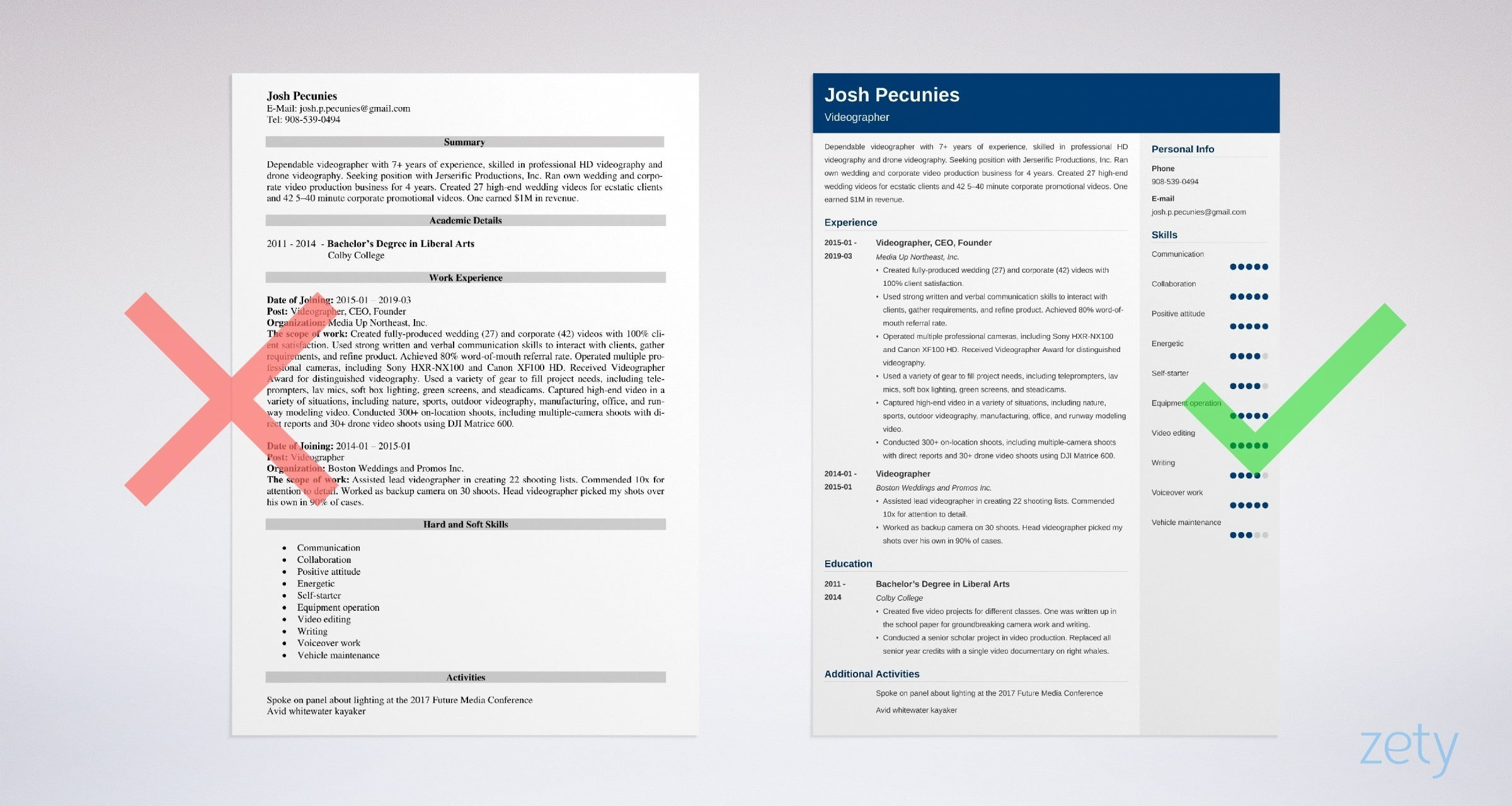 videographer resume template guide examples example builder customer service number Resume Videographer Resume Template