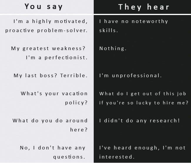 words and phrases you should never use in job interview answers resume writing services Resume Proactive Synonym Resume