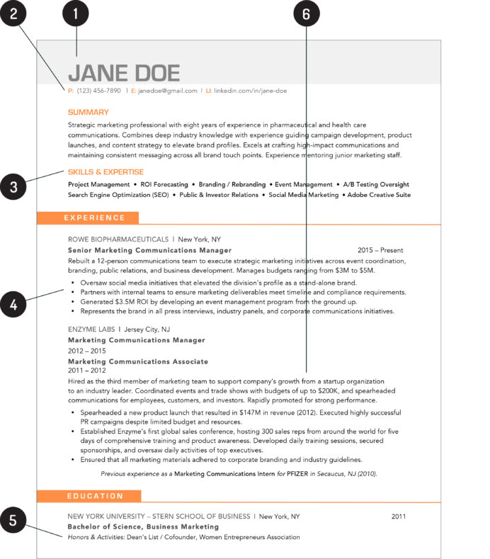 your resume should look like in money making the perfect job annotated entry level Resume Making The Perfect Resume