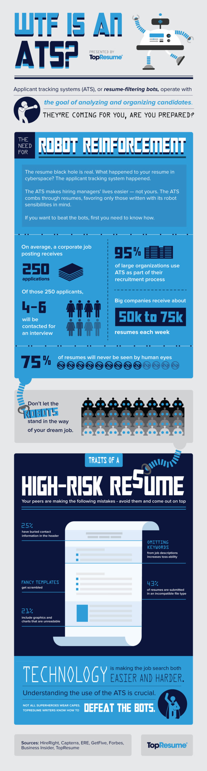 an ats to write resume beat the applicant tracking system topresume test in infographic Resume Test Resume In Ats