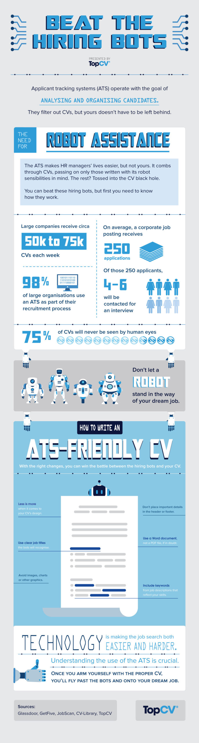 beat the bots tips for writing an ats friendly cv topcv resume scanner tc infographic Resume Ats Resume Scanner Online