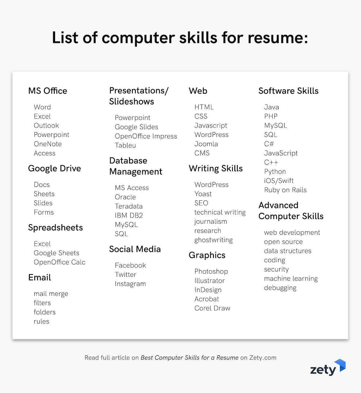 best computer skills for resume software employers internet experience of teaching Resume Internet Experience Resume