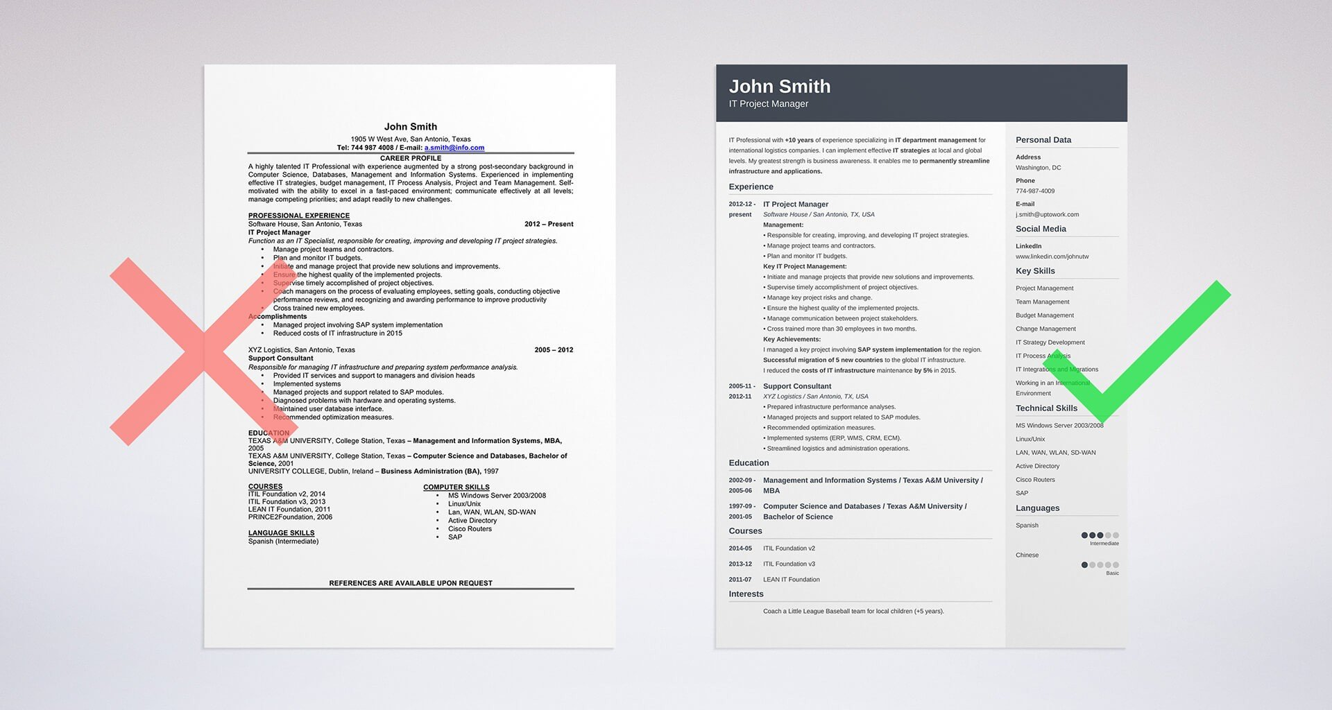 best resume builders free paid features fully builder bartender objective ip telephony Resume Fully Free Resume Builder