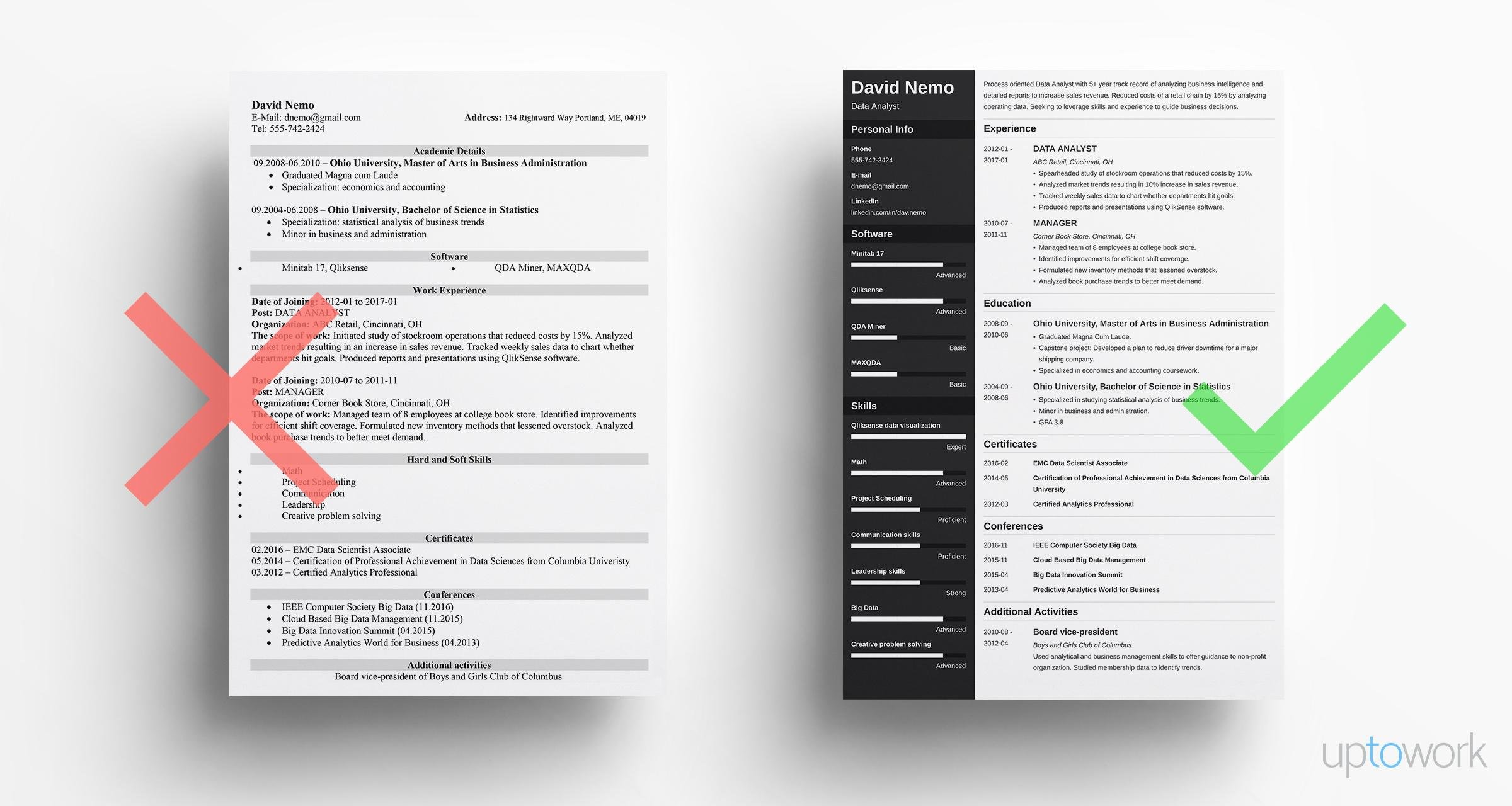 best resume builders free paid features pay for uptowork template hero leaf science Resume Pay For Resume Online