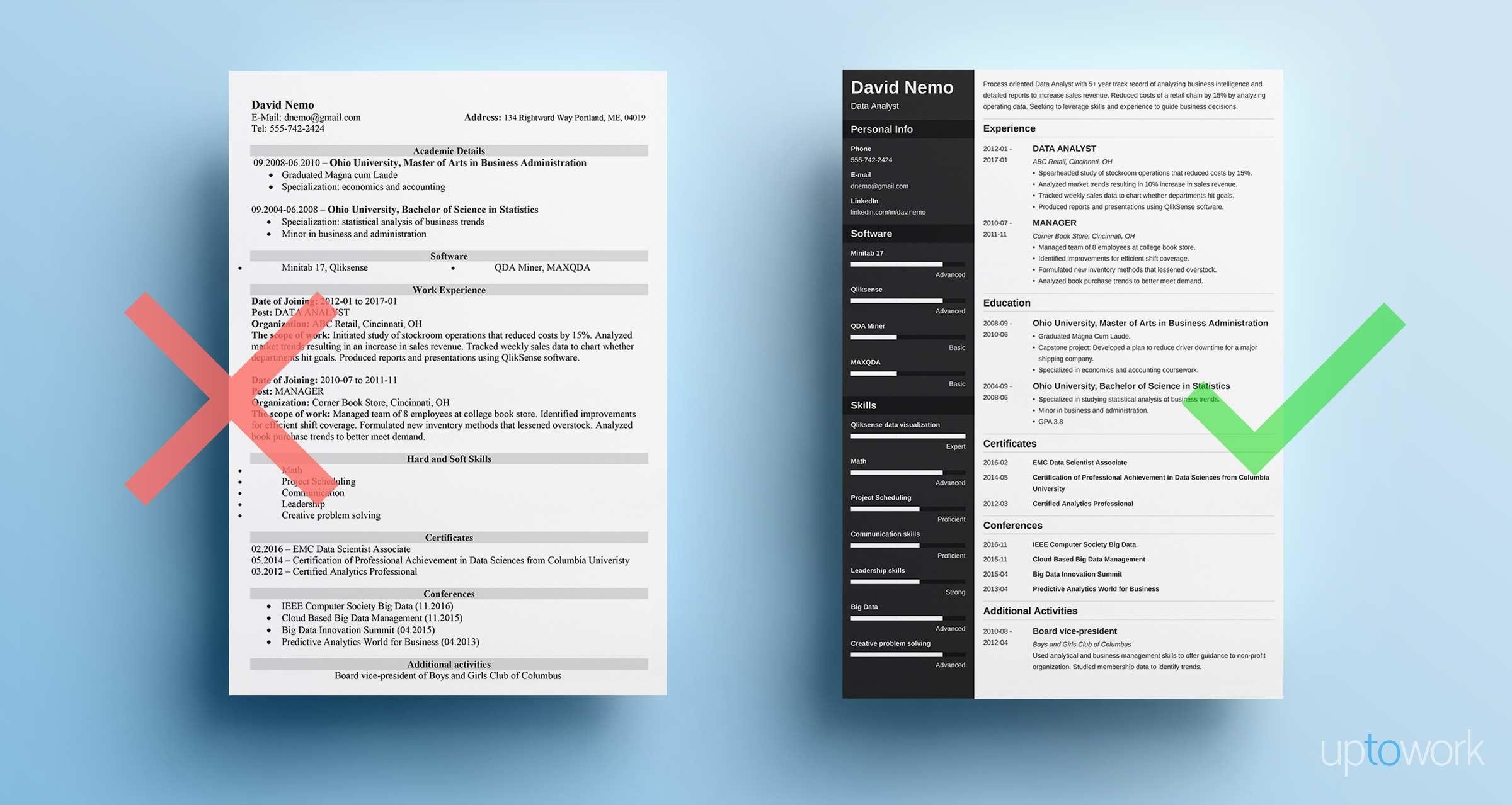best resume builders free paid features pay for uptowork template organizational Resume Pay For Resume Online