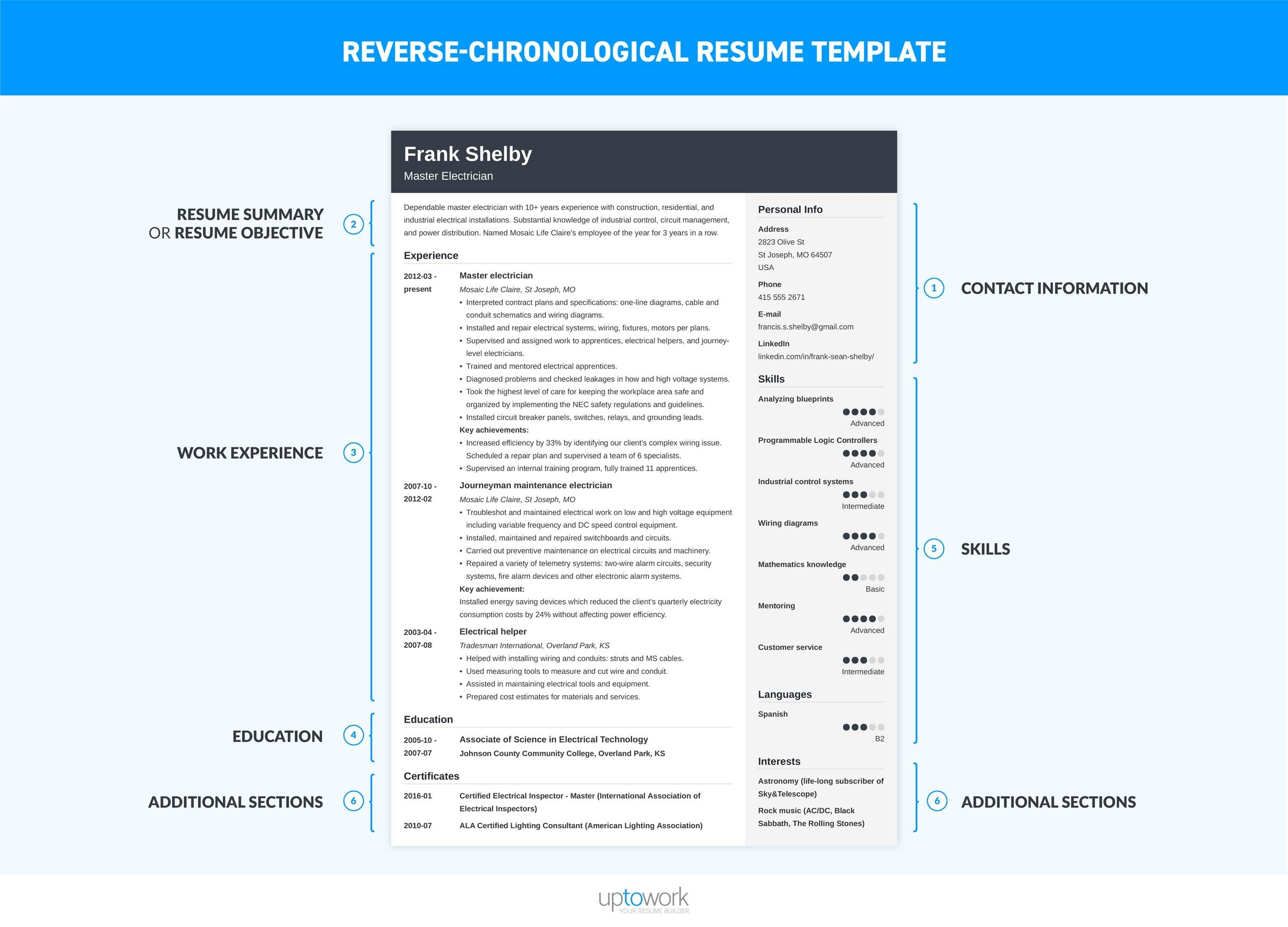 best resume format professional samples pattern template example of the reverse Resume F Pattern Resume Template