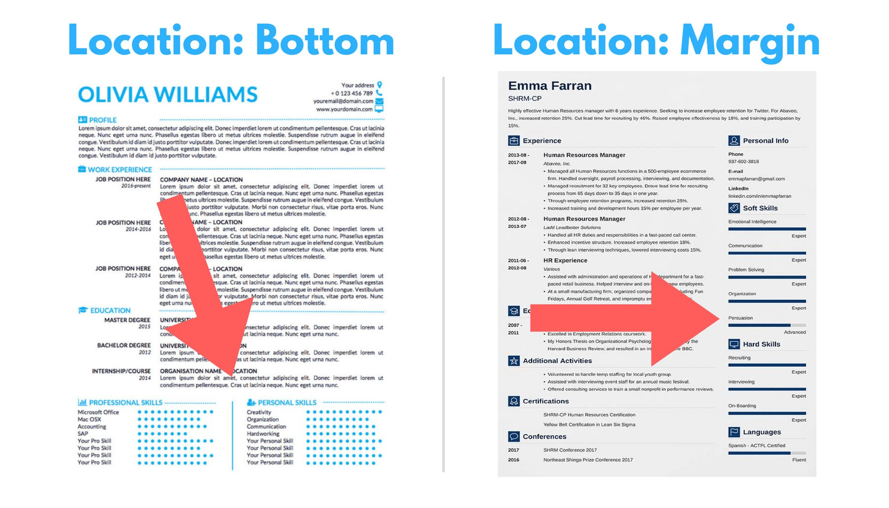 best resume skills for examples that win more jobs great section placement graphic azure Resume Great Skills For Resume