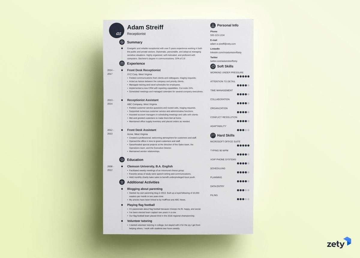 best resume tips great tricks and writing advice creating the zety primo interpreter job Resume Creating The Best Resume