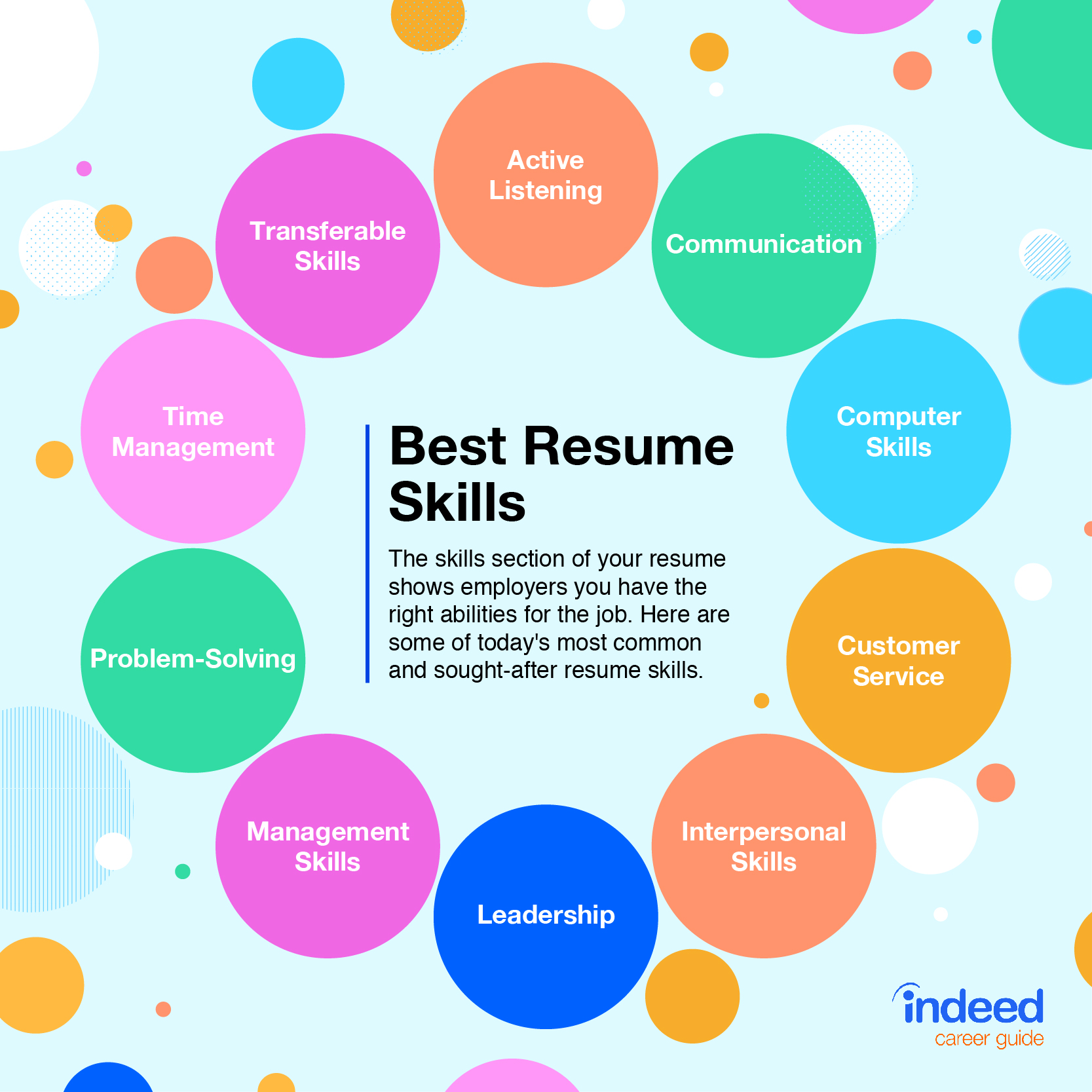 best skills to include on resume with examples indeed good qualities for v4 paragraph Resume Good Qualities For Resume