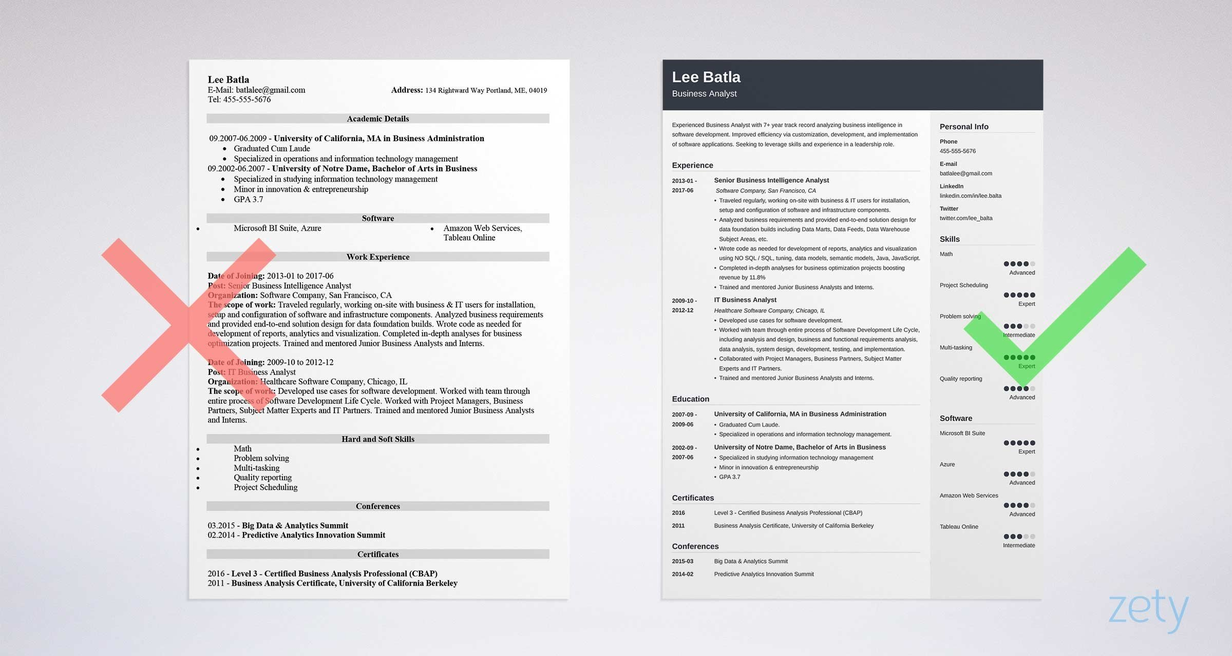 business analyst resume samples summary examples builder sample sap hcm year experience Resume Business Analyst Resume Builder