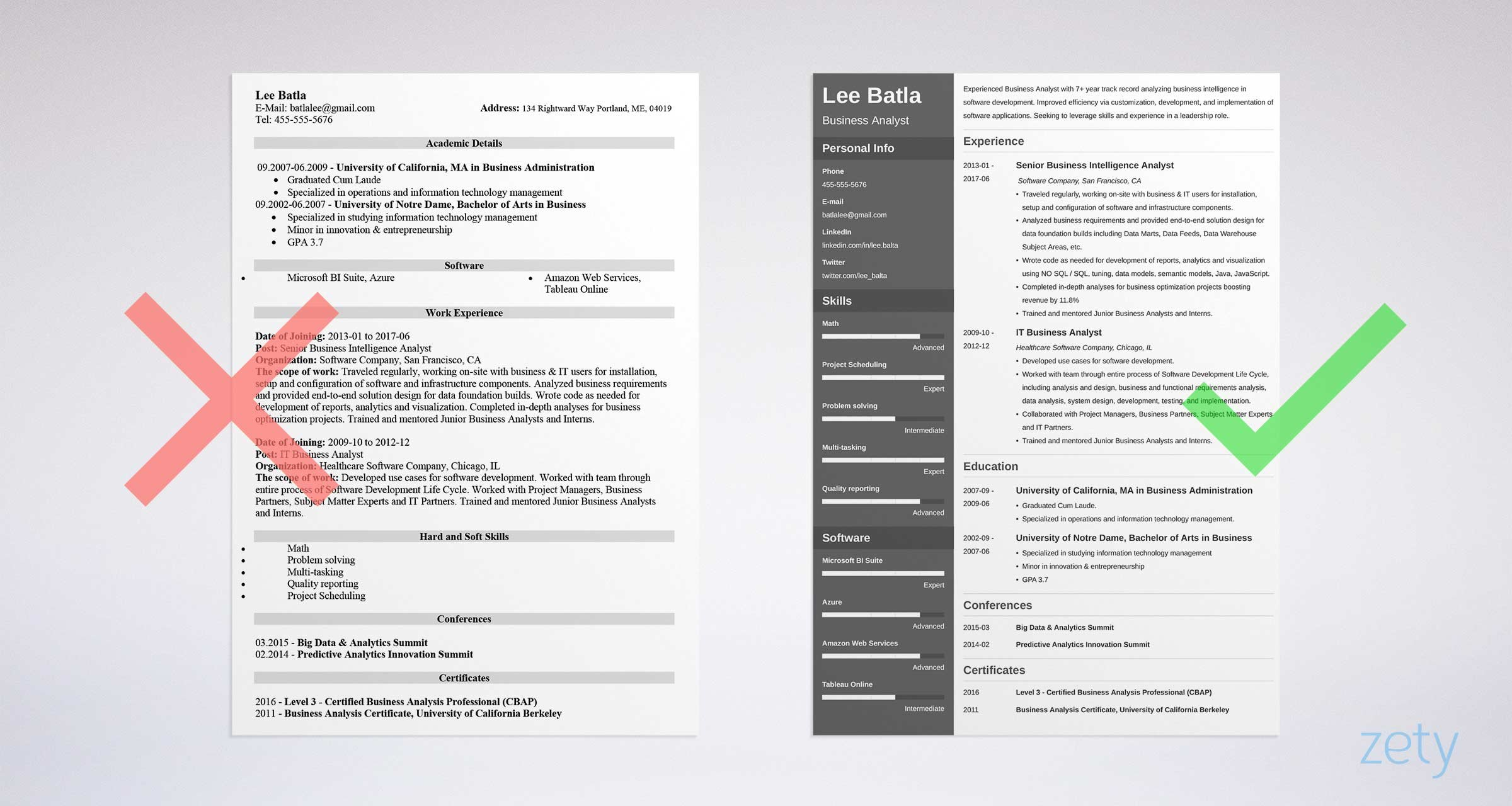 business analyst resume samples summary examples template sample profiler vcard wordpress Resume Business Analyst Resume Template