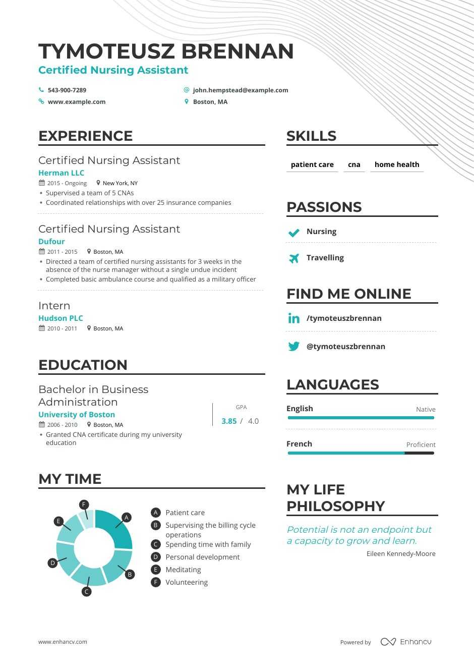 certified nursing assistant resume samples and writing guide for enhancv template data Resume Certified Nursing Assistant Resume Template