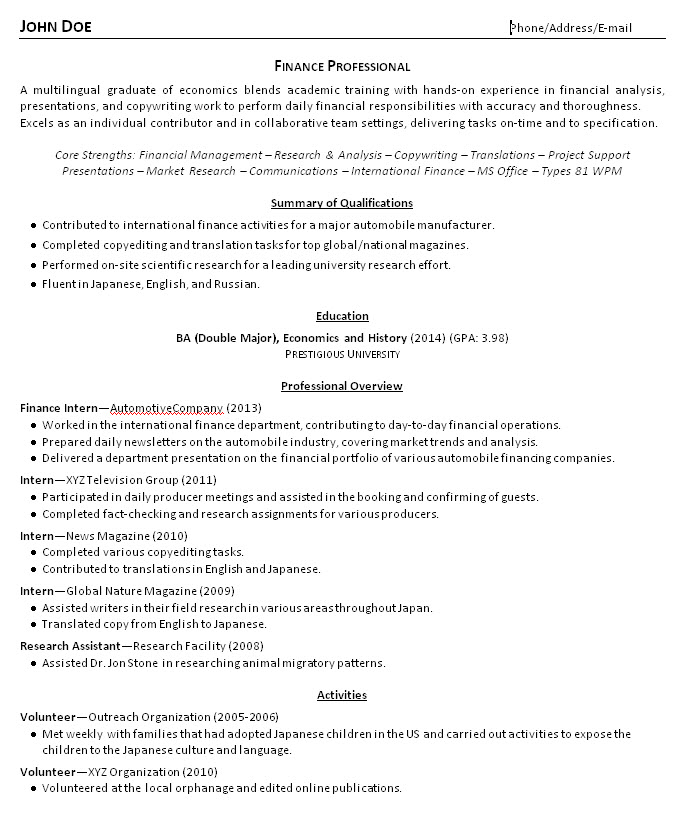 college grad resume examples and advice makeover tips for recent grads new business Resume Resume Tips For Recent College Grads