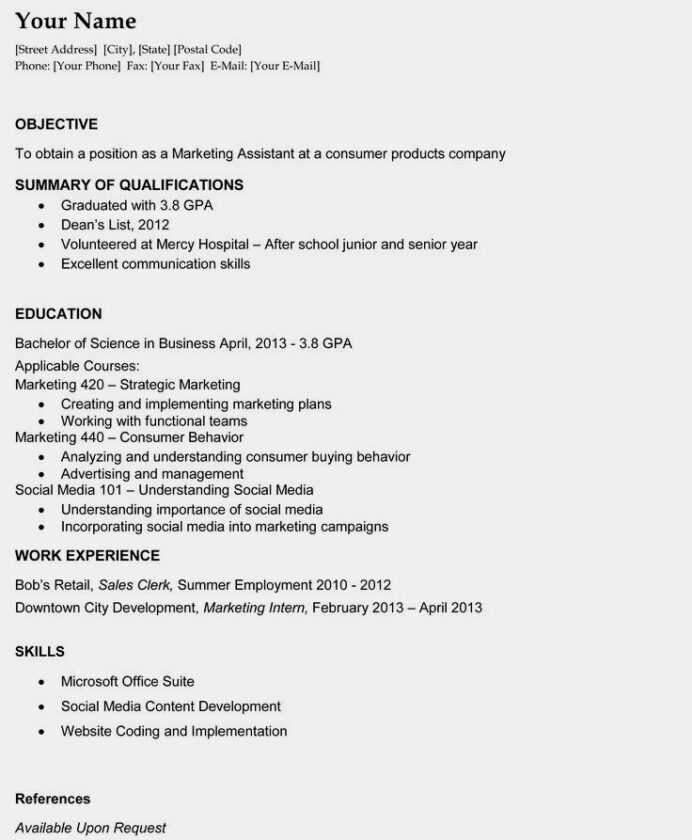 college grads your resume should look fastweb reasons this is perfect recent objective Resume Resume Tips For Recent College Grads