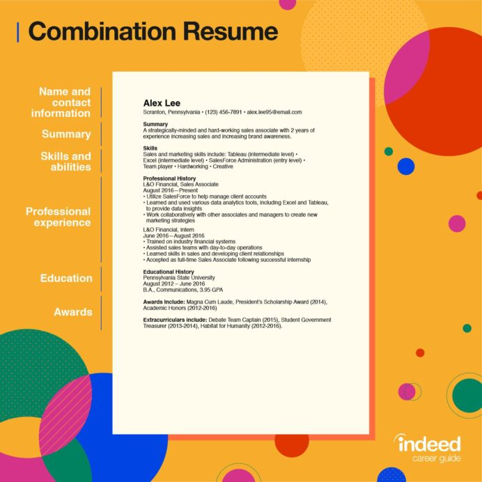 combination resume tips and examples indeed format template resized objective for retail Resume Combination Resume Format Template