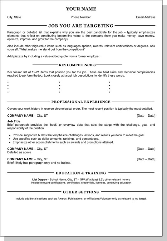 compare and contrast the main resume formats dummies target job application resumes Resume Resume Target Job Application