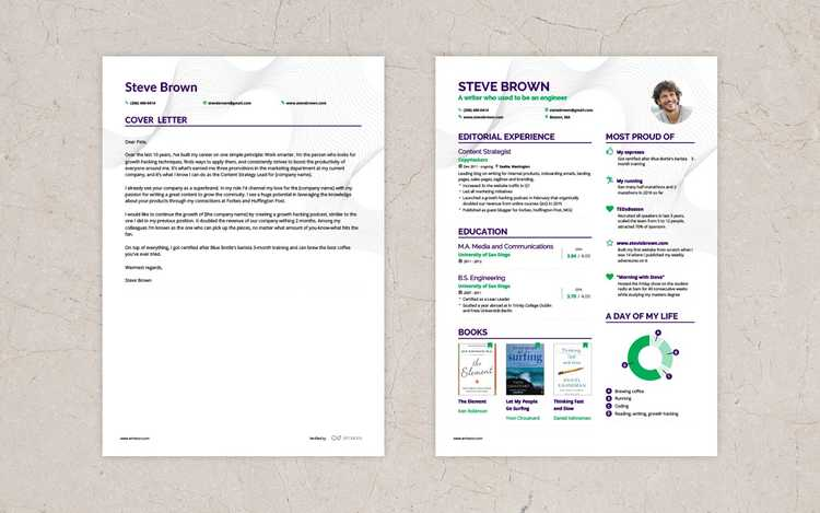 cover letter examples samples for create your resume and military members visualcv Resume Create A Cover Letter For Your Resume Online