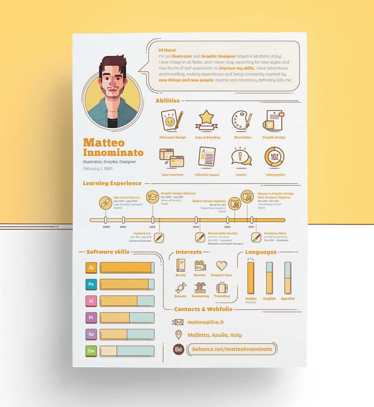 creative resume templates examples skills for professional management periods on bld Resume Creative Skills For Resume