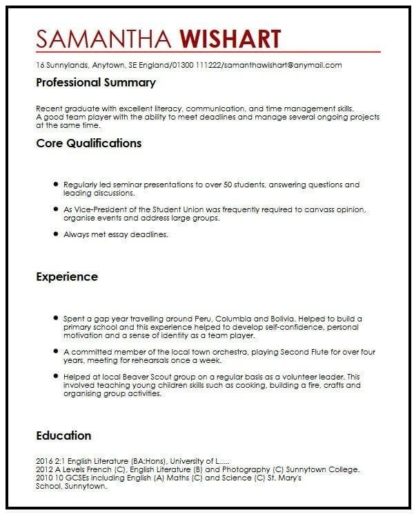cv sample with no job experience myperfectcv resume examples jobs work previous bellhop Resume Previous Job Experience Resume