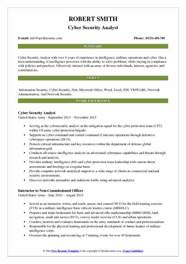 cyber security analyst resume samples qwikresume pdf format free word writing for job Resume Cyber Security Analyst Resume