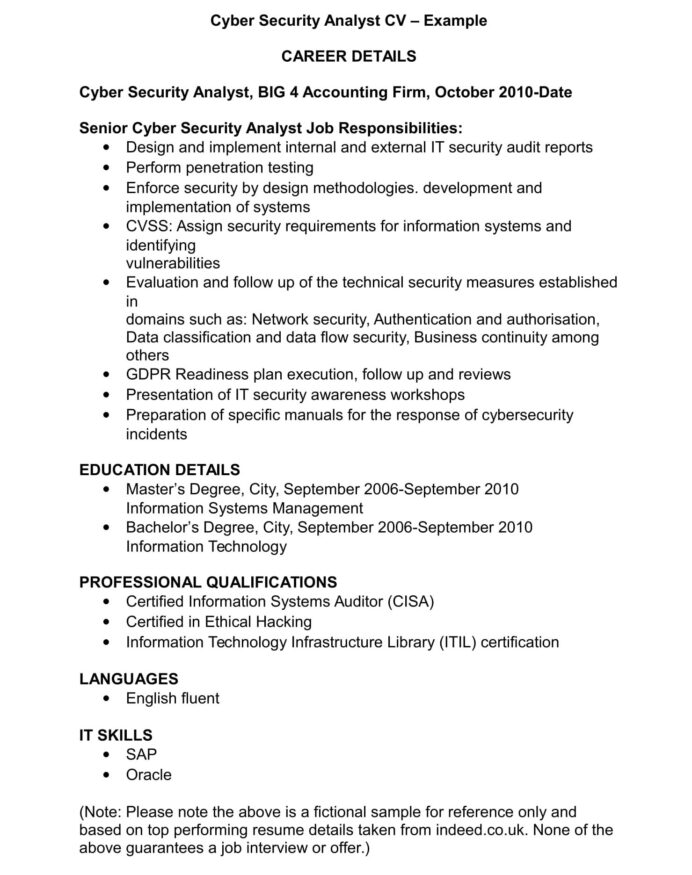 cyber security cv template and examples renaix analyst resume example drummer samples Resume Cyber Security Analyst Resume
